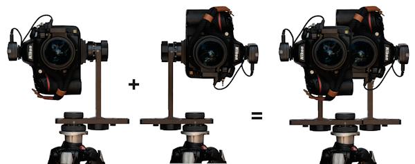 Nikon D800 and Nodal Ninja NN3